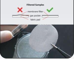 Phương pháp màng lọc Membrane