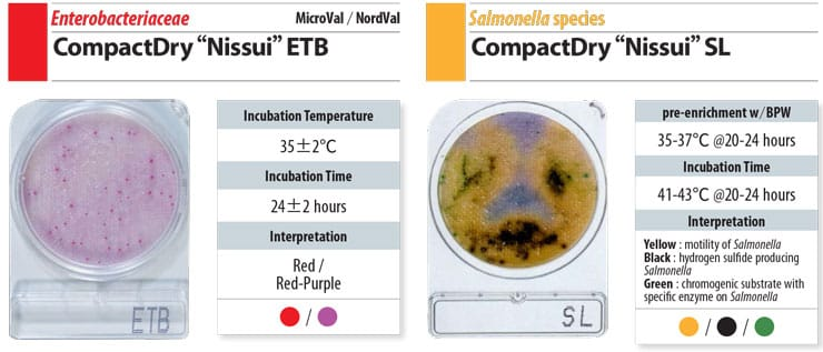 Đĩa Compact Dry Enterobacteriaceae và Salmonella